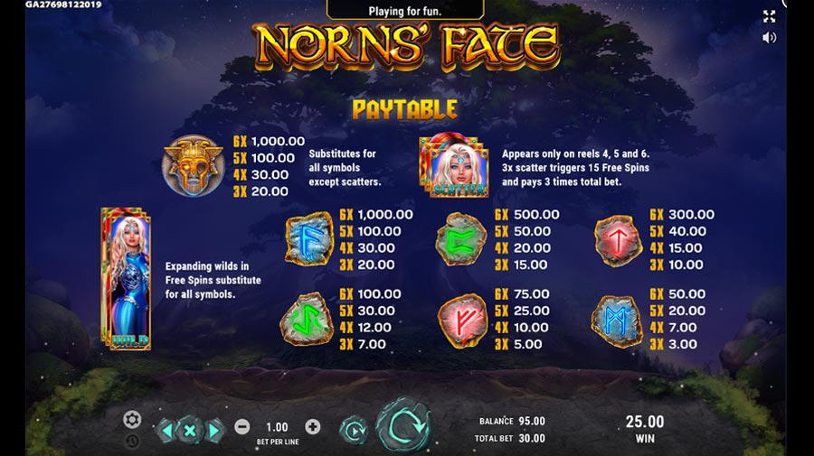Norn's Fate